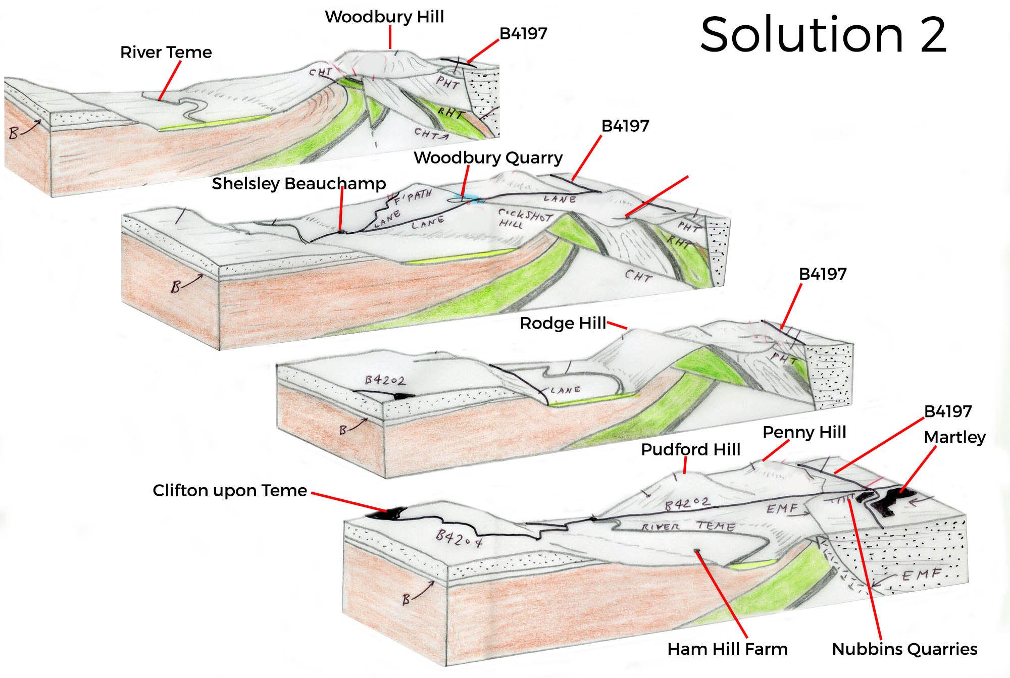 Martley geological section - solution 2